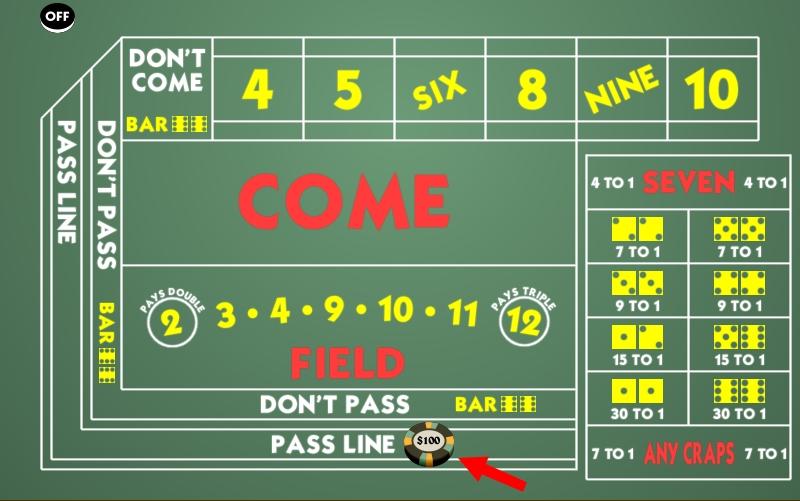 craps pass line bet