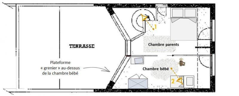 APRES : Trois espaces distincts, pour un total de 30m2 au sol. Une chambre bébé, la chambre des parents, un espace de rangements