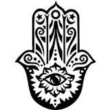 Simbolo esoterico: Mano di Dio (l'occhio nella mano)