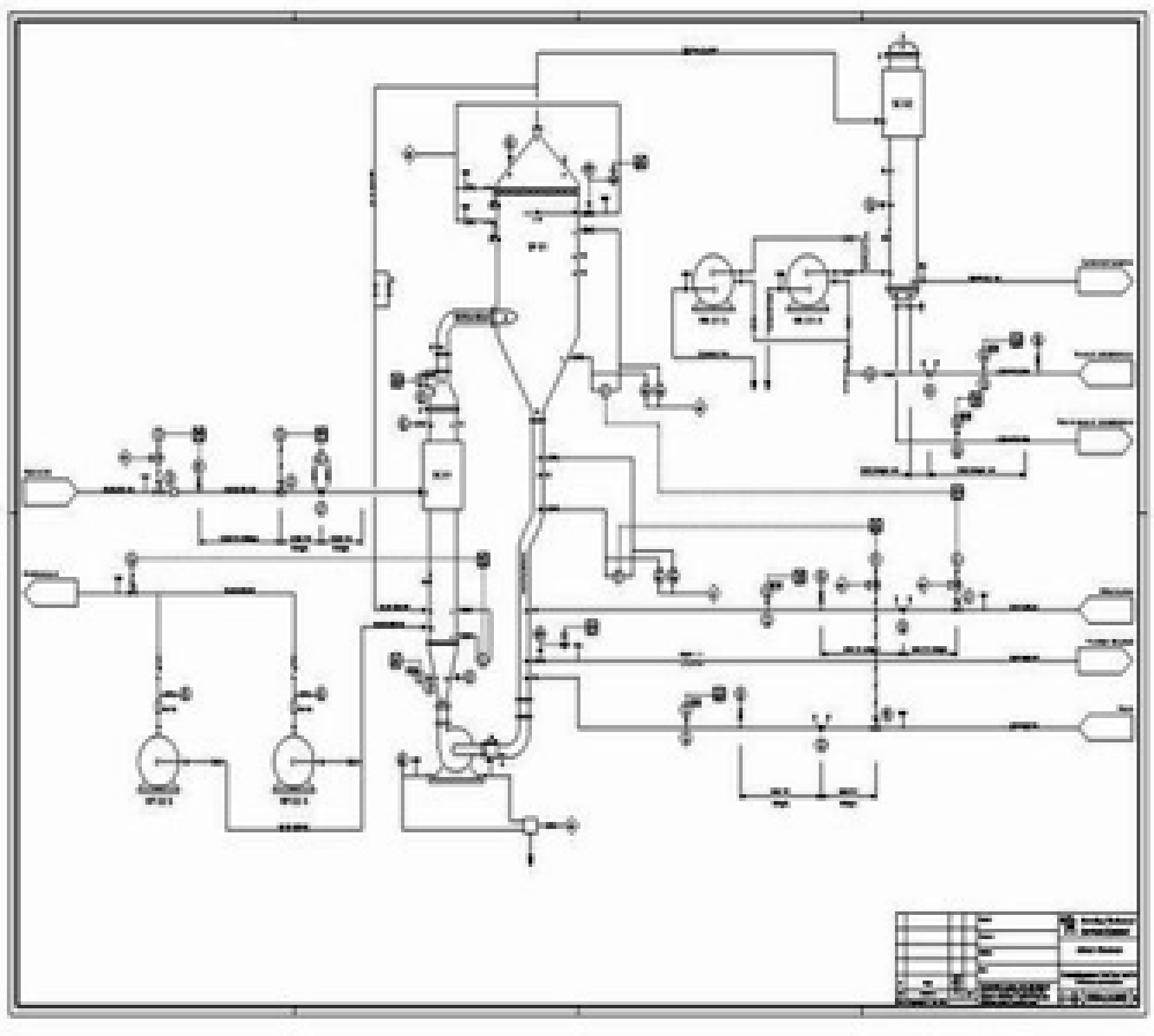 Engineering Design Amp Related Services