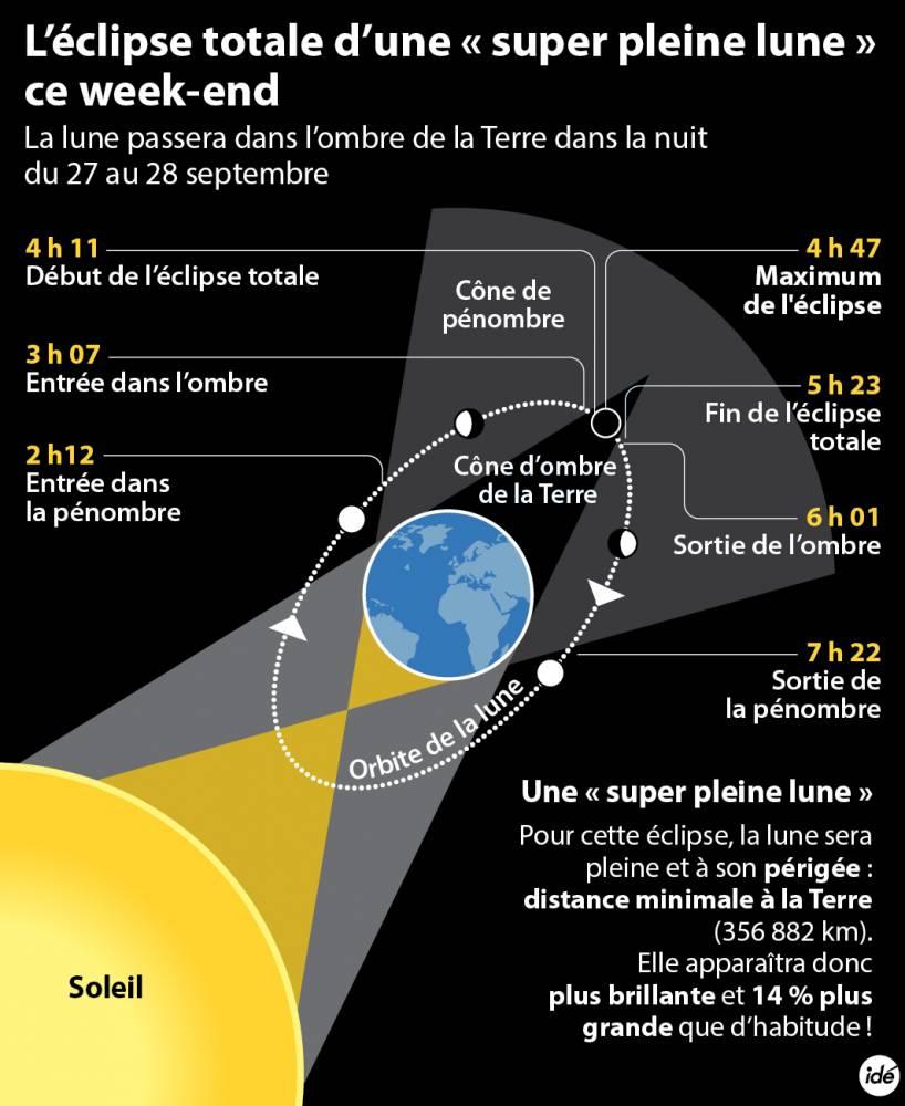 super-lune-septembre2015