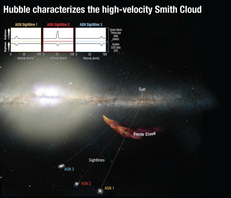 hubble-nuage-smith