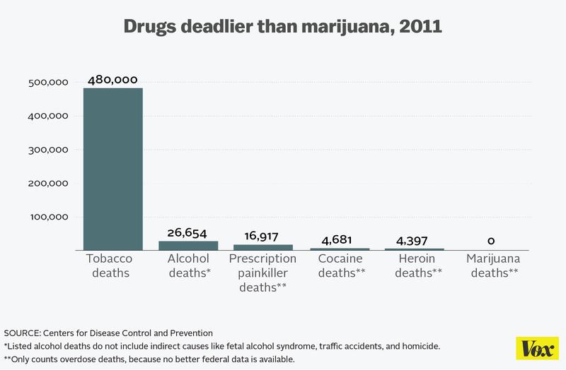 drug_deaths