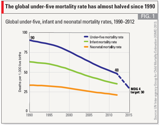 mortalite-infantile