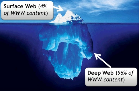 deep web, gangnam style, psy, internet history, internet facts, the first website, world's first website, internet historical facts, billion internet facts