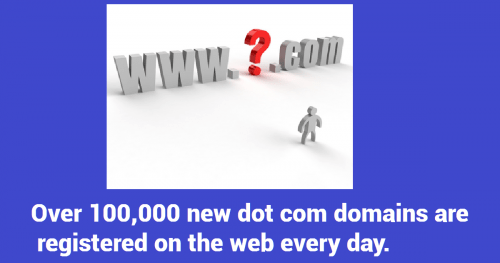how many domains are registered, internet history, internet facts, the first website, world's first website, internet historical facts, billion internet facts
