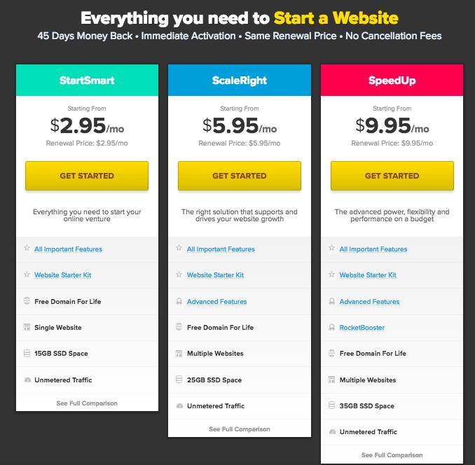 fastcomet_hosting_sale_coupon_code