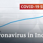 India now coronavirus epicenter with 90,000 day by day instances | DW Information