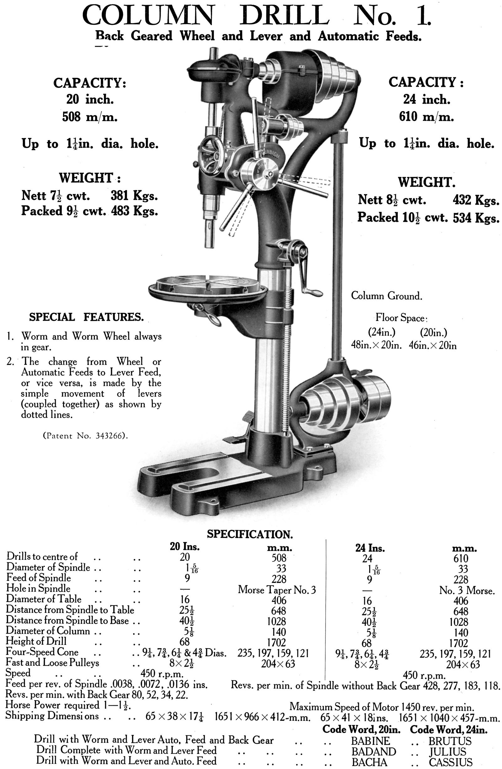 Denbigh Drilling Machines