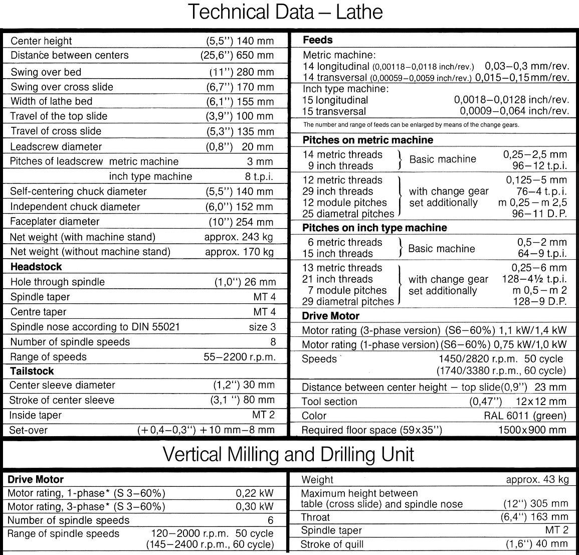 Morse Taper Size Chart