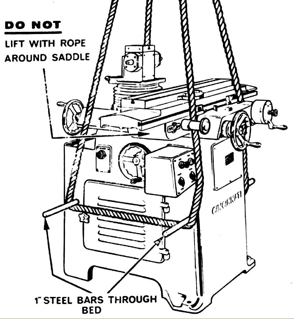 Lifting a milling Machine