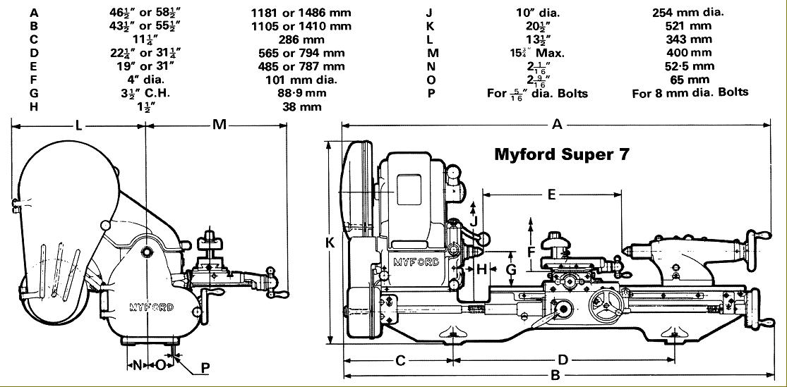 Myford Technical Page 2