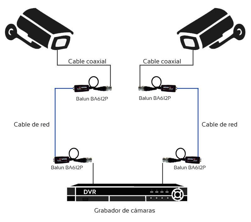 Balun pasivo BA612P transmisor de vídeo por UTP