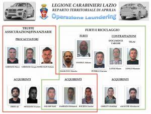 operazione-laundering-auto-lusso-aprilia-arresti