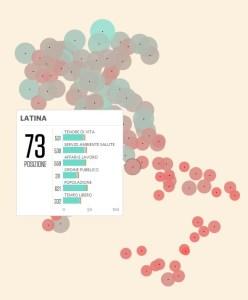 qualita-vita-latina-2015