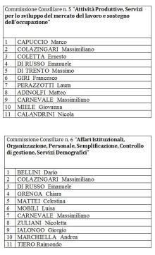 commissioni-comune-latina-5-6