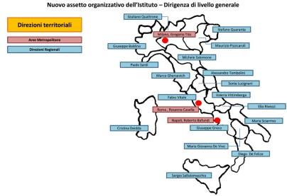 inps-organigramma-nazionale
