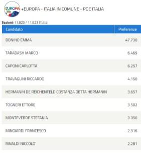 elezioni-europa-2019