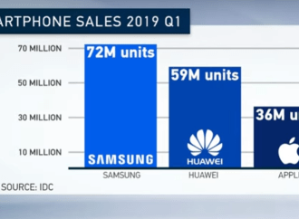 Huawei unlocking global leadership with Brazilian market ?
