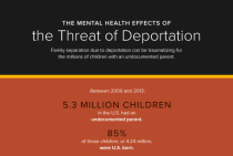 New Infographic Shows Harmful Effect Fear of Deportation Has on Mental Health
