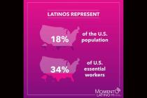 A Momento Latino