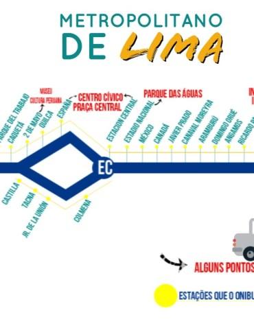 Transporte Público de Lima: Como foi a experiência