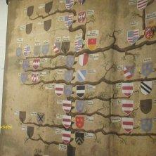 albero genealogico dei conti