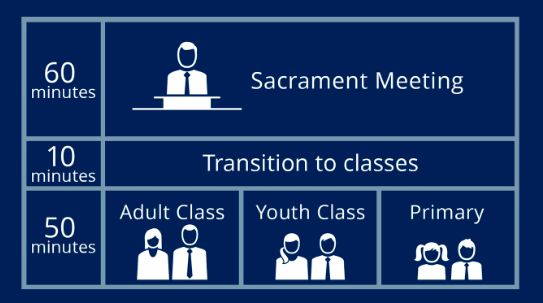 new-lds-church-schedule