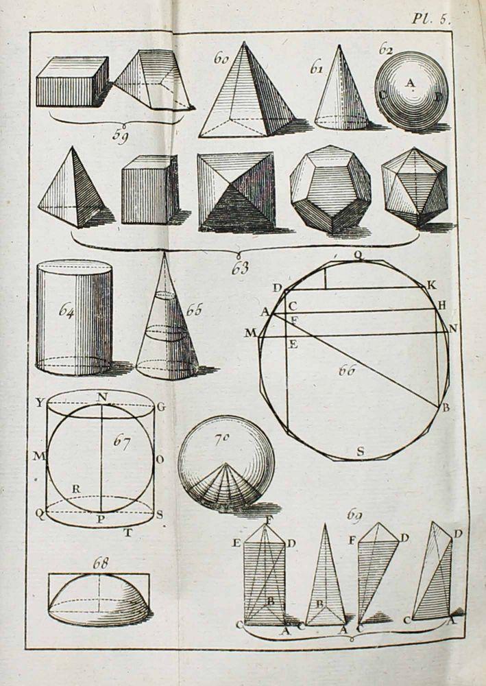 ViaLibri Rare Books From 1749 Page 6