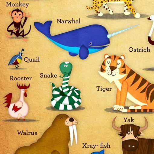 Animal-ABC-Poster-Closeup2