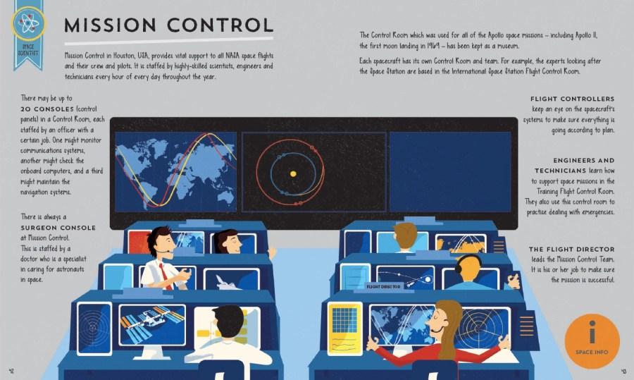 astronaut-academy-mission-control-jennifer-farley
