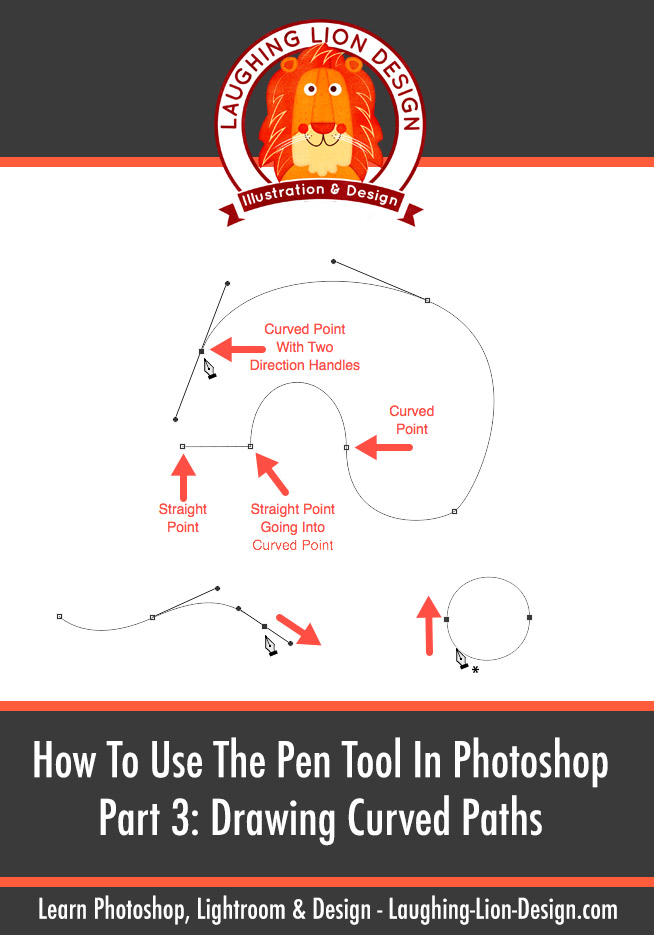 Beginners Guide To Using The Pen Tool In Photoshop: Part 3 – Drawing Curved Paths