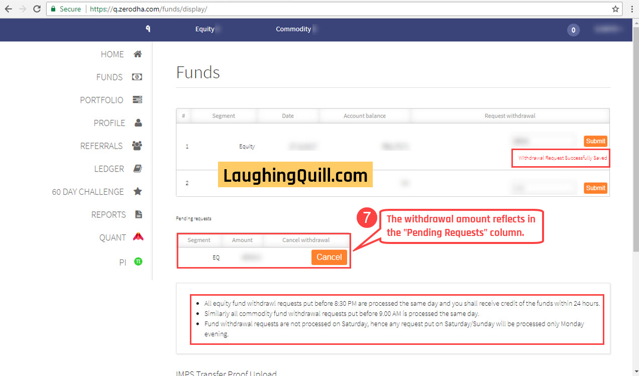 "7) You will see the message ""Withdrawal Request successfully saved"". Also, the withdrawal amount now reflects in the ""Pending Requests"" section. All equity funds withdrawal requests put before 8:30pm are processed the same day, and the credit is received within 24 hours. All commodity fund withdrawal requests put before 9;00pm is processed the same day. Fund withdrawal requests are not processed on Saturdays/Sundays, and hence any request put on Saturday/Sunday will be processed only Monday evening."