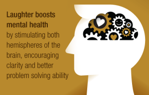 Laughter Wellness benefits mental health