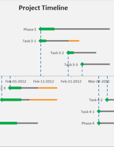 Excel timeline step  start with the end in mind also how to create  project template today simple steps rh launchexcel