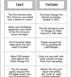 The Great Chicago Fire: Free Upper Elementary Resources [ 1024 x 795 Pixel ]