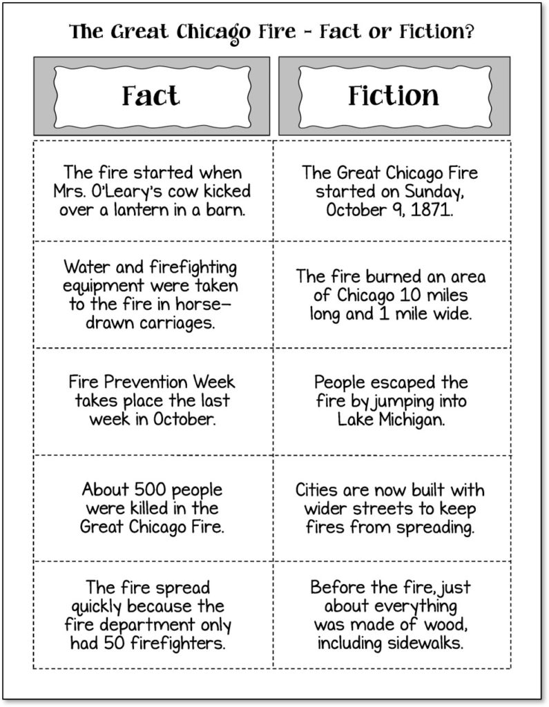 medium resolution of The Great Chicago Fire: Free Upper Elementary Resources