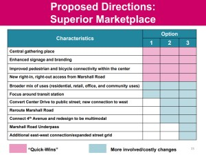 Detailed_Options_Superior_Marketplace
