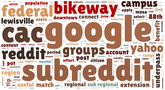 2018-10-22 Town Board Work Session Word Cloud