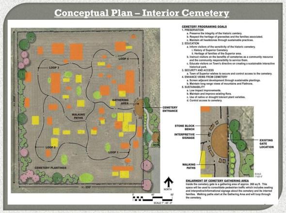 2019-04-22_Conceptual_Plan_Interior_Cemetery