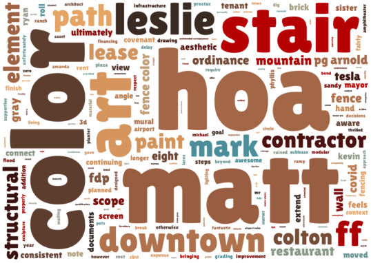 2020-05-26_Word_Cloud