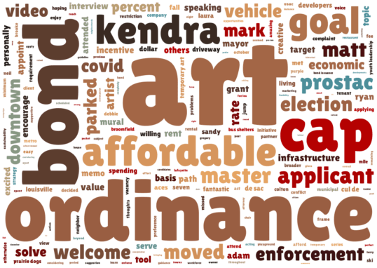 2020-09-14_Word_Cloud