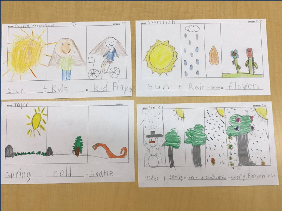 Equation poems written and illustrated by 2nd and 3rd graders at Katzie Elementary.