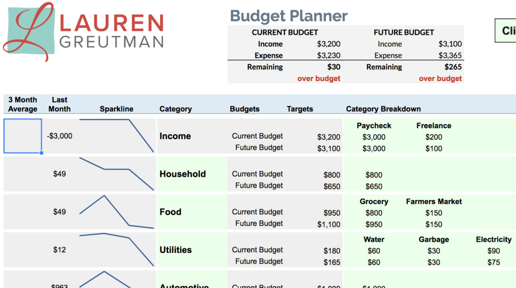 How to Easily Budget with a Spreadsheet - Lauren Greutman