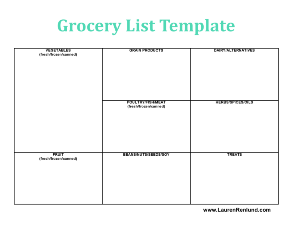 low fodmap food prepping grocery list