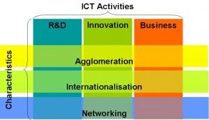 Framework for EIPE score