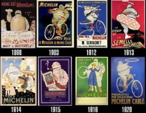 Мишлен гайд 1898 - 1920 г. корици на изданието