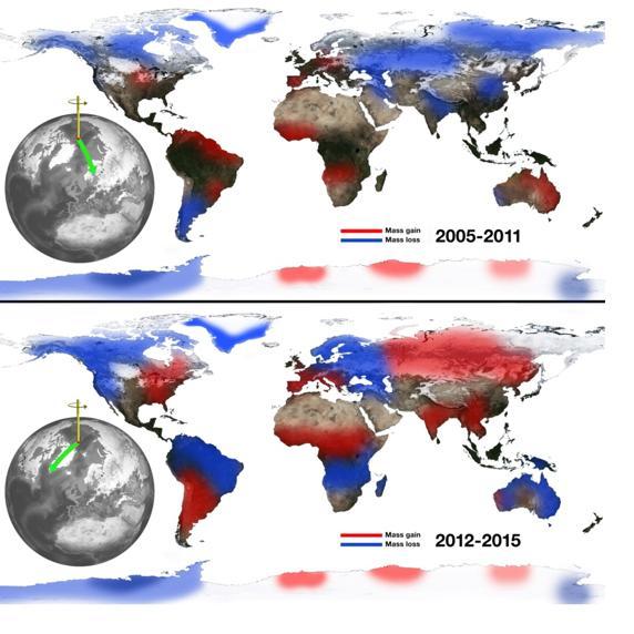 Desplazamiento del eje de rotación de la Tierra