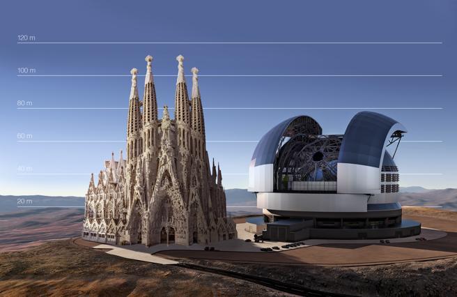 El E-ELT comparado con la Sagrada Familia, en Barcelona