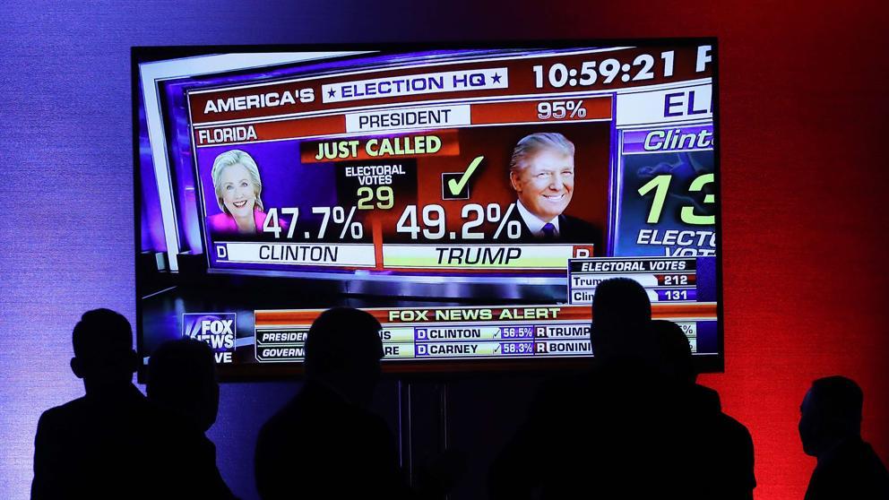 Resultados de las elecciones de Estados Unidos